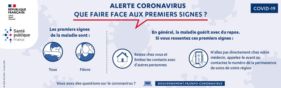 Télécharger l'affiche «Que faire face aux premiers signes ?» de Santé publique France.